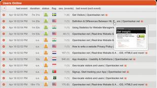 website visitor tracking screenshot