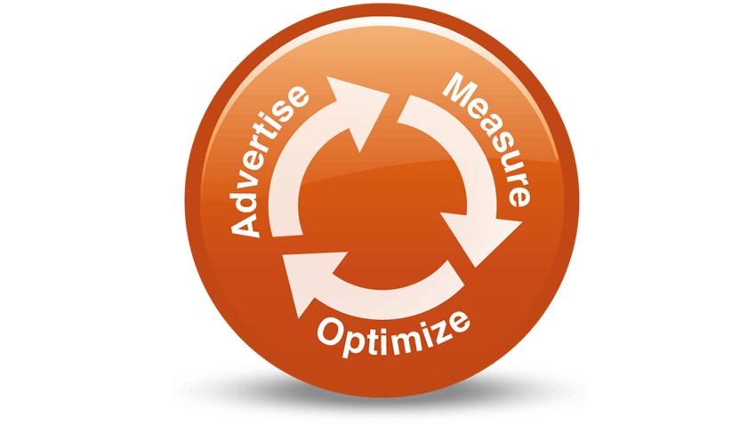 Opentracker web analytics ROI