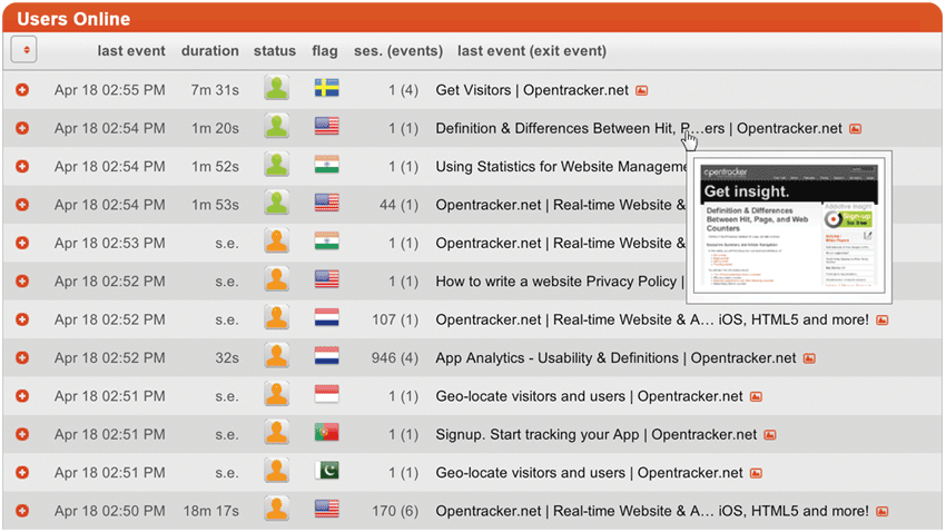 Opentracker web analytics visitors online screenshot