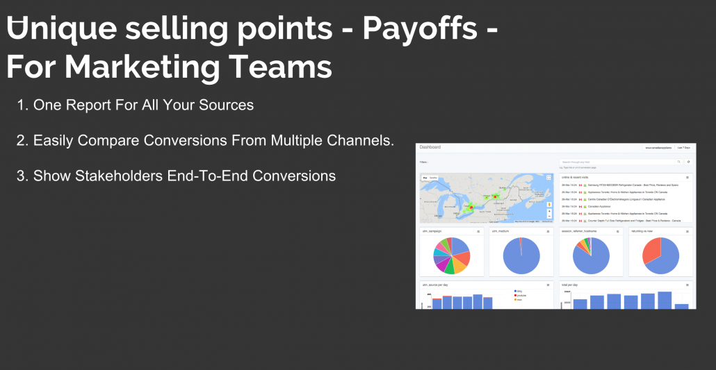unique selling points for marketing teams